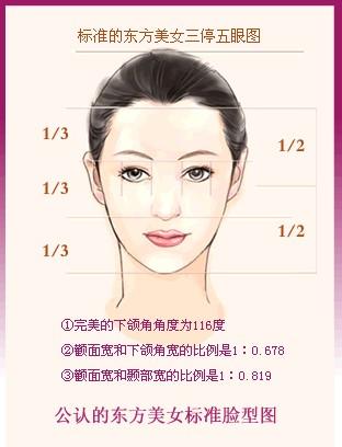 改脸型需要多少钱?