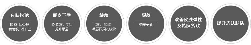重庆联合丽格美容医院音波拉皮