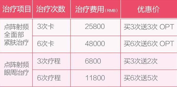 广州粤秀优惠活动丨点阵射频(眼周)买3送2,多买多送