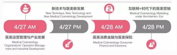 2018年4月国际医美产业创新论坛