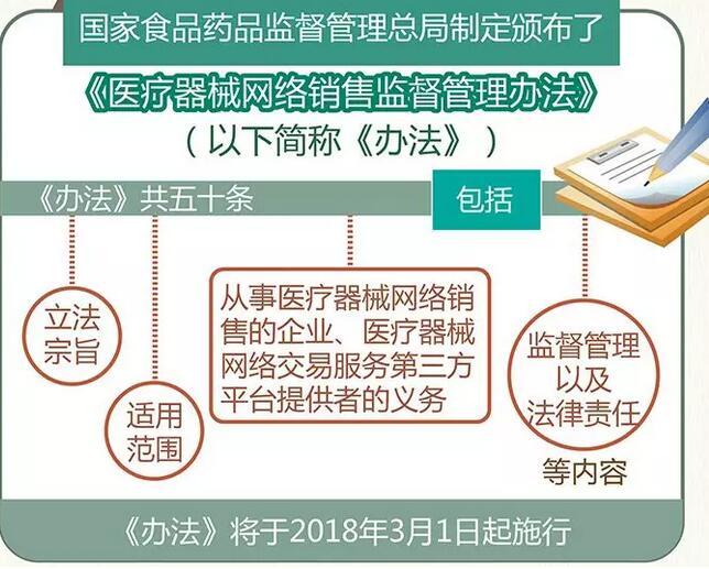 【医美资讯】上周最新医美资讯大汇总 1.15