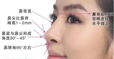 膨体假体隆鼻材料取出来容易吗