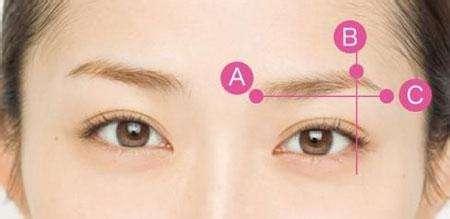 眉毛种植后能不能洗脸呢?