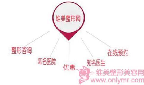 维美整形网专注于整形咨询、在线预约手术的医疗服务