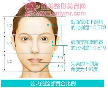 经常打瘦脸针肌肉萎缩无力吗