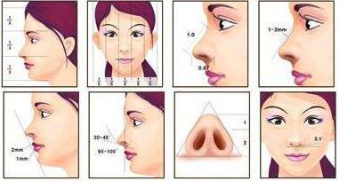 鼻孔缩小的恢复时间要多久