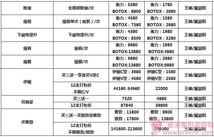 广州军美10月整形优惠,六大板块全面开启