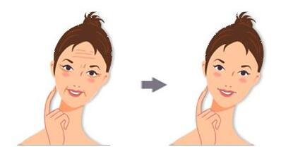 中山除皱抗衰老也是要看年龄的,不同年龄方法也不同