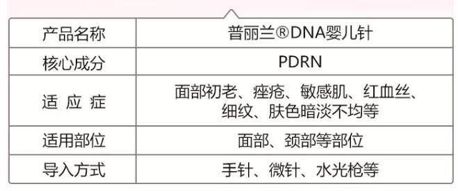 普丽兰DNA婴儿针全新上市