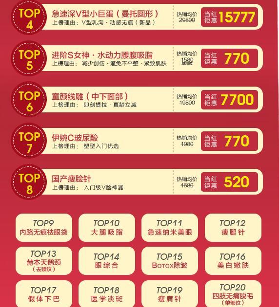 深圳军科门诊部8月致美七夕当红不让