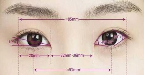 什么样的双眼皮才算得上是漂亮及自己适合做哪种双眼皮