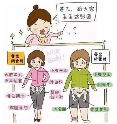 私密医生张鸿:不是每个女性都适合做缩阴手术