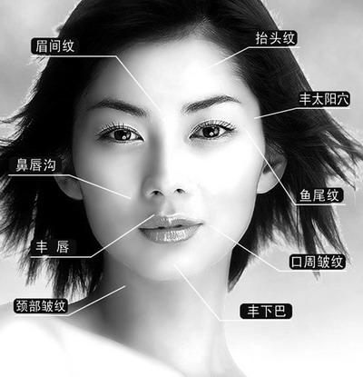 电波拉皮如何让皮肤恢复弹性